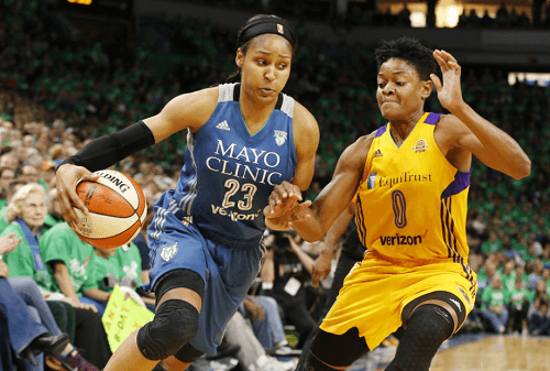 NBA women betting guide canada