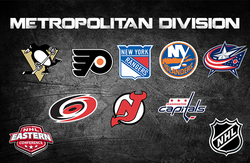 NHL Metropolitan Division Teams